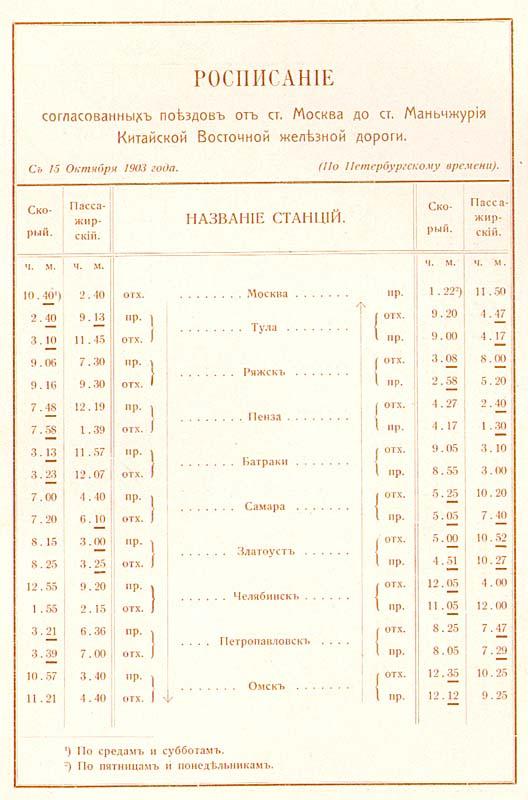 Расписание Поездов Москва Тула